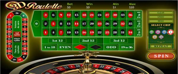 The picture is a screenshot of online Roulette. The screenshot was taken while the Roulette wheel was spinning, after the bets were placed.