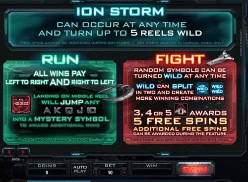 The picture shows you the bonus features of the Battlestar Galactica online slot game