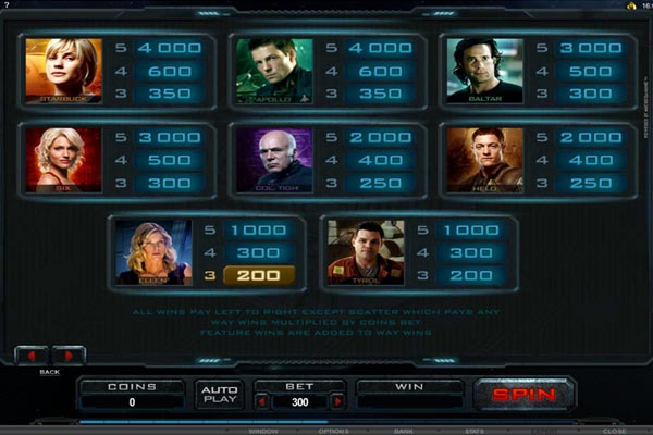 The picture shows you the paytable and the winning combinations of the Battlestar Galactica online slot game
