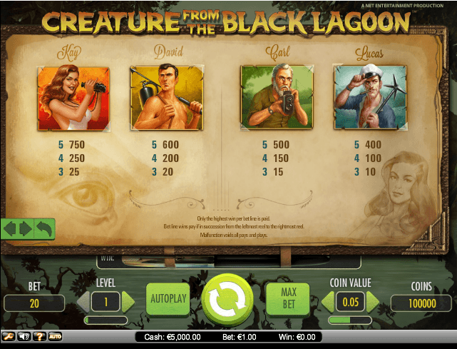 The picture shows you the paytable and the winning combinations of the Creature from the Black Lagoon online slot machine