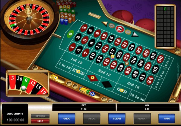 The picture shows you how to bet in the European Roulette game
