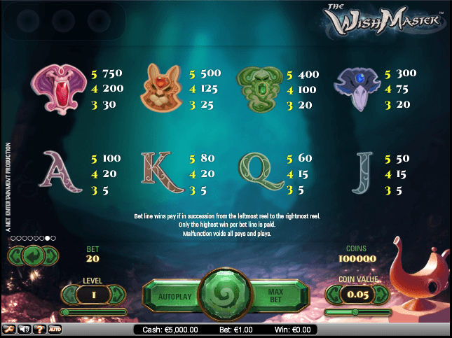 The picture shows you the paytable and the winning combinations of the Wish Master slot game