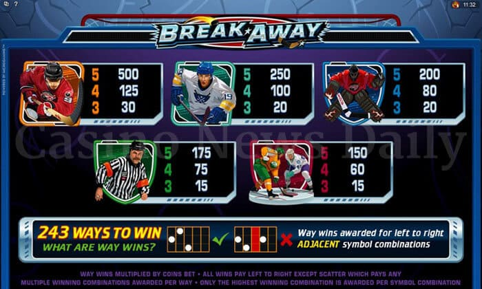 The picture shows paytable and the winning combinations of the Break Away slot