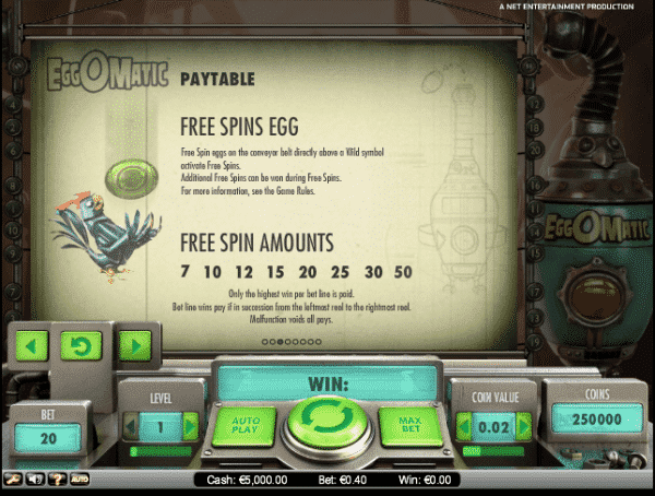 The picture shows you how to get free spins in the EggOMatic slot