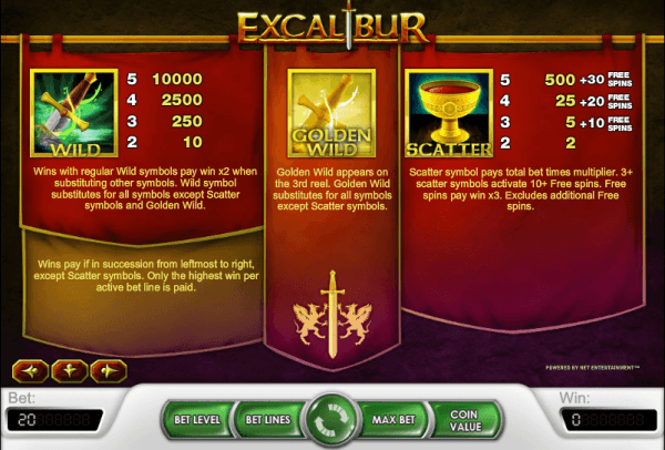 The picture shows you the bonus feature and how to get free spins in the Excalibur slot game