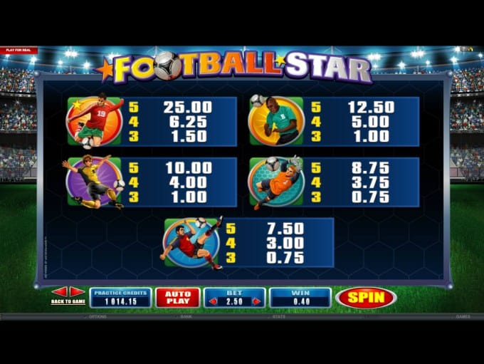 The picture shows you the paytable and winning combinations in the Football Star online slot game.