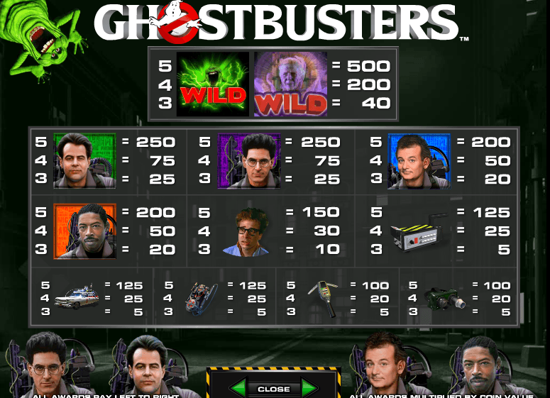 The picture shows you the paytable and the winning combinations of the Ghostbusters slots
