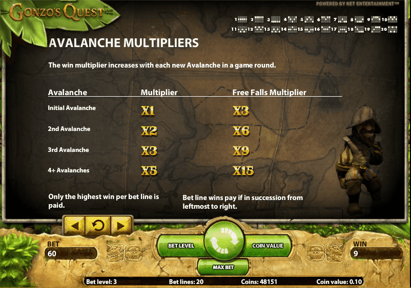 The picture shows you the bonus feature of the Gonzo' Quest slot game