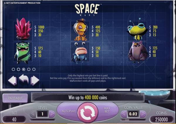 The picture shows you the paytable and the winning combinations of the Space Wars slot