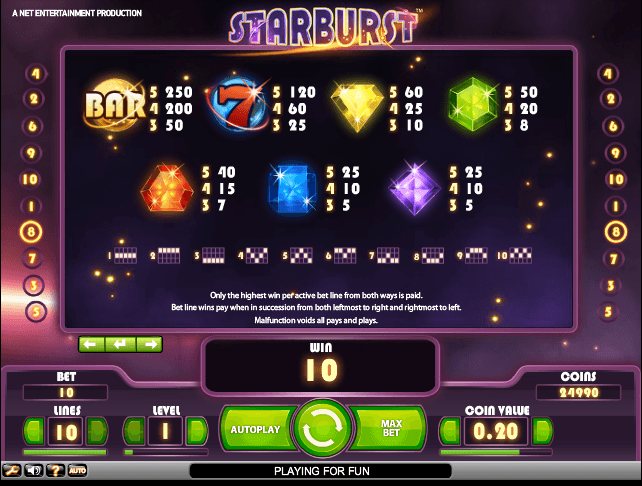 online casino table games starurst