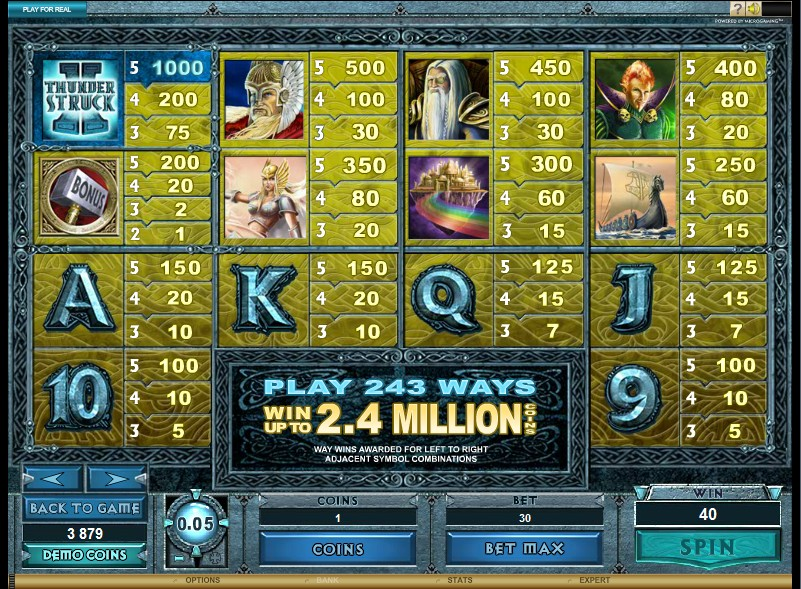 The picture shows you the paytable and the winning combinations of the Thunderstruck 2 online slot game
