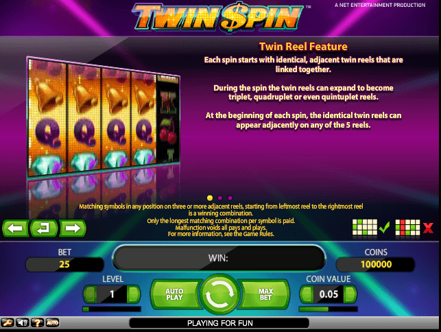 The picture shows you the bonus feature of the Twin Spin slot