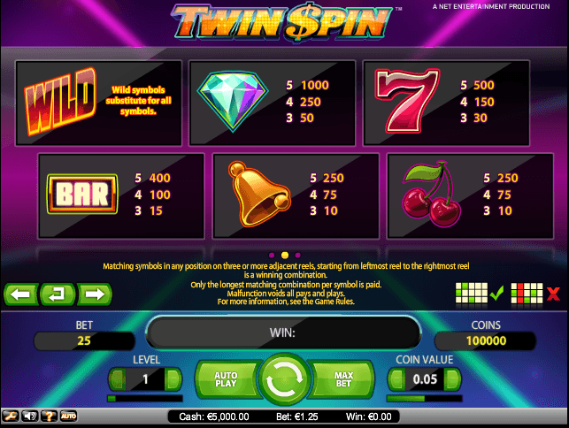 The picture shows you the paytable and the winning combinations of the Twin Spin slot