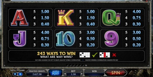This is a screenshot is from the paytable of the Avalon II. It shows all the 243 winning combinations of the reels and the payout of different symbols. and combinations