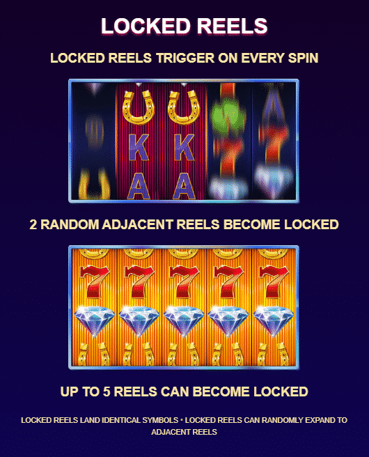 This is a screencap from the game explaining the locked reels feature.