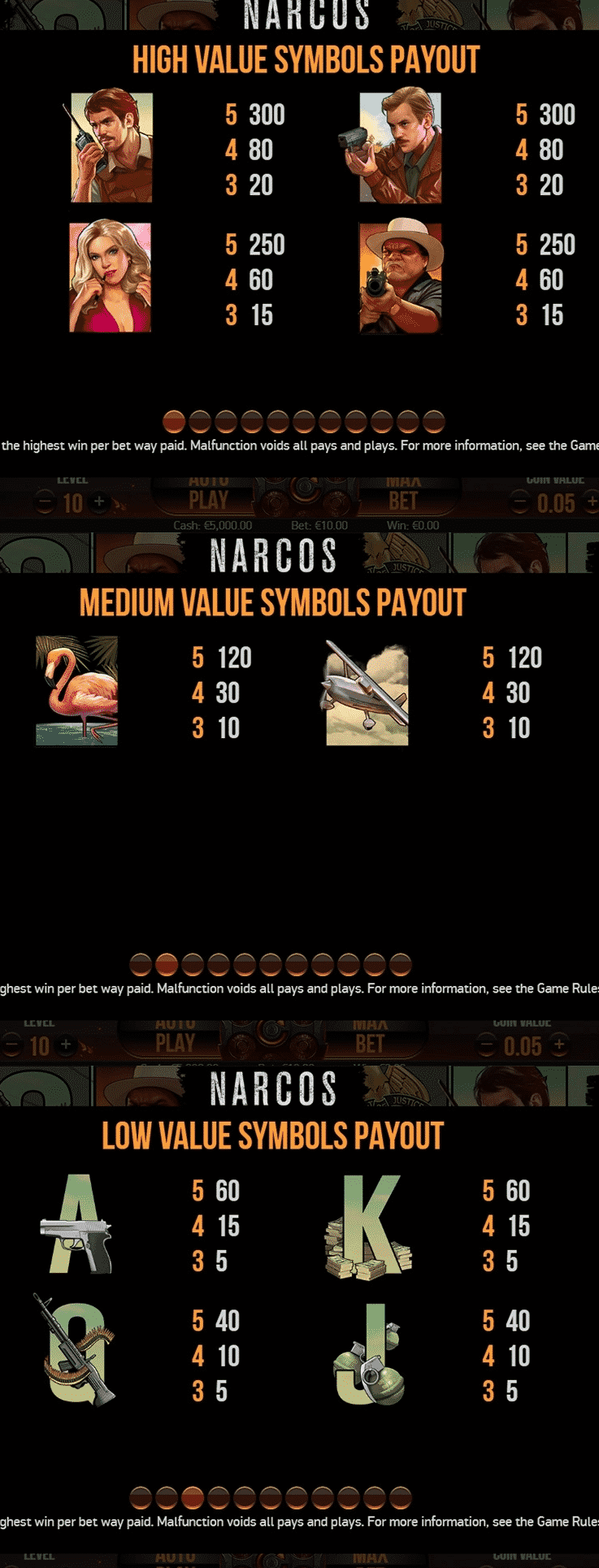 This is the paytable of the video slot Narcos by Net Entertainment.