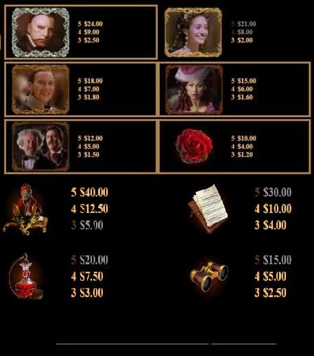 This is a screenshot of the online gambling game Phantom of the Opera.