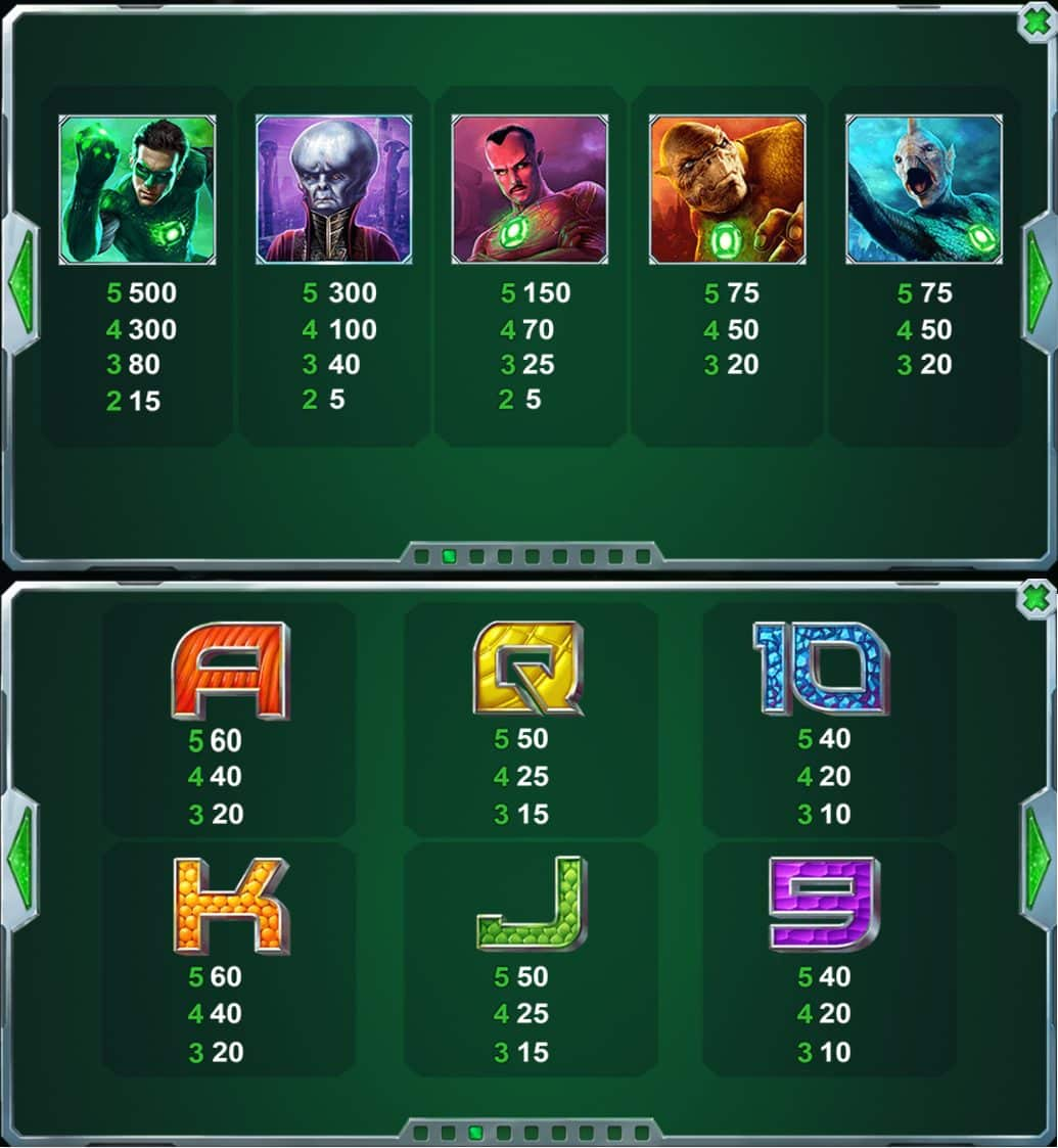 This is the paytable of the Green Lantern slot made by Playtech. You can read more about it under the picture.