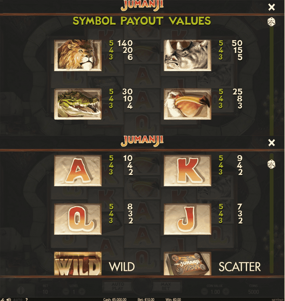 This is the paytable showing the various symbols and symbol payouts of the 2018 Jumanji movie license digital slot machine by Netent.