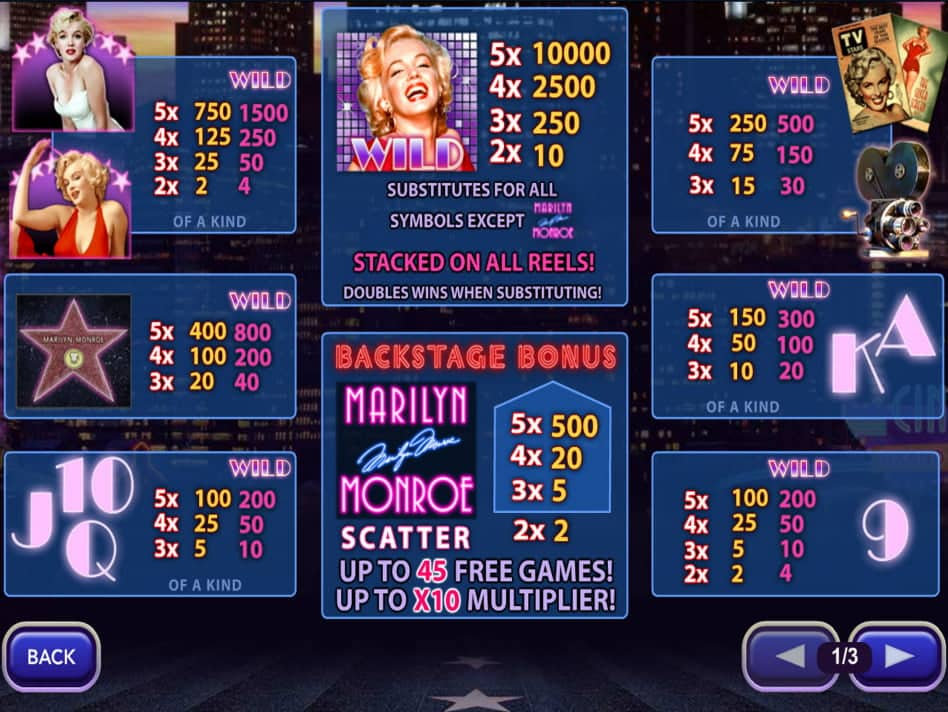 This is the paytable of the Marilyn Monroe video lsot from 2012. You can ready about the symbols and winning combinations under the picture.