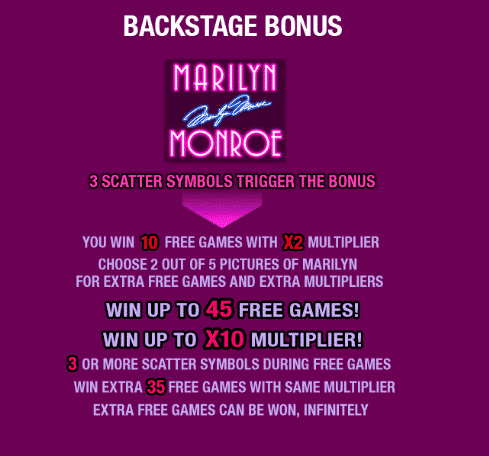 This is a screenshot of the Marilyn Monroe slot's special feature called Backstage Bonus. You can read about it under the picture.