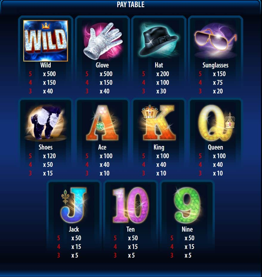 This is the paytable of the 2016 Bally Michael Jackson - The King of Pop slot.
